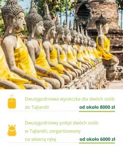 ceny tajlandia 1